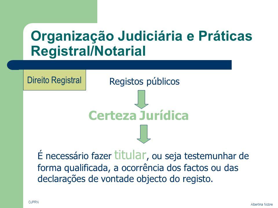 Organização Judiciária e Práticas Registral/Notarial OJPRN Albertina Nobre Direito Registral É necessário fazer titular, ou seja testemunhar de forma