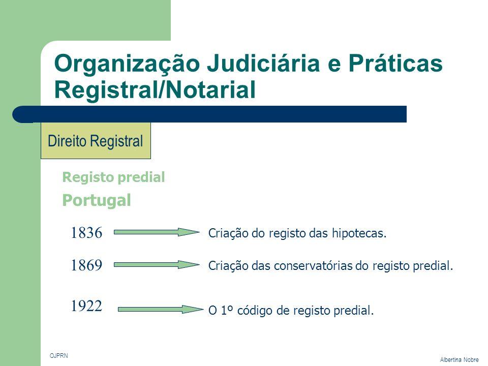 Organização Judiciária e Práticas Registral/Notarial OJPRN Albertina Nobre Direito Registral Portugal Criação do registo das hipotecas. 1836 1869 Cria