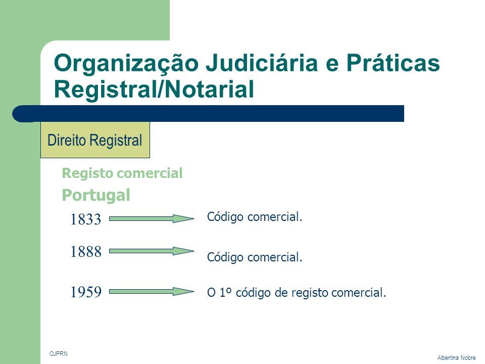 Organização Judiciária e Práticas Registral/Notarial OJPRN Albertina Nobre Direito Registral Portugal Código comercial. 1833 1888 Código comercial. 19