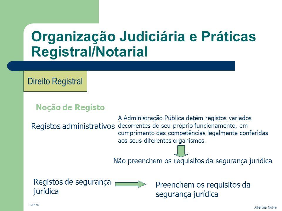 Organização Judiciária e Práticas Registral/Notarial OJPRN Albertina Nobre Direito Registral Noção de Registo Registos administrativos A Administração