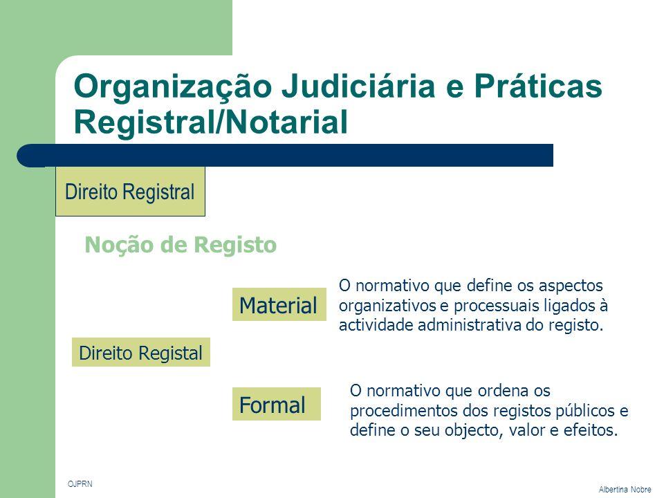 Organização Judiciária e Práticas Registral/Notarial OJPRN Albertina Nobre Direito Registral Noção de Registo Direito Registal Material Formal O norma