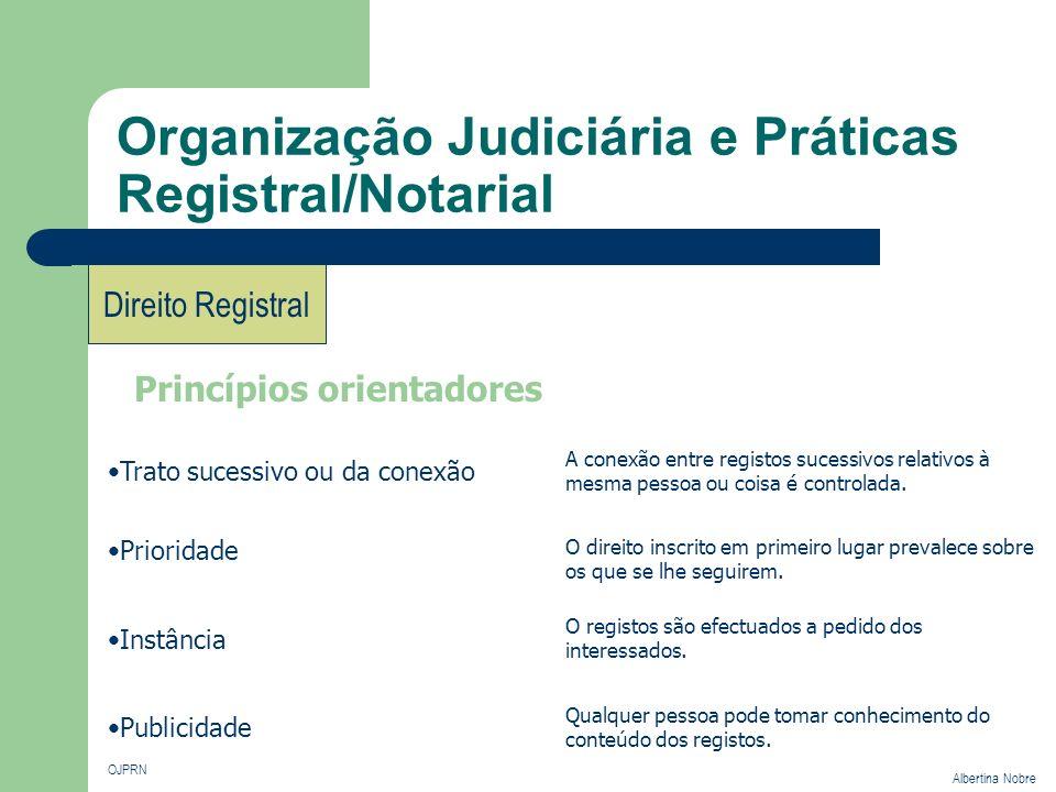 Organização Judiciária e Práticas Registral/Notarial OJPRN Albertina Nobre Direito Registral Princípios orientadores Trato sucessivo ou da conexão Pri