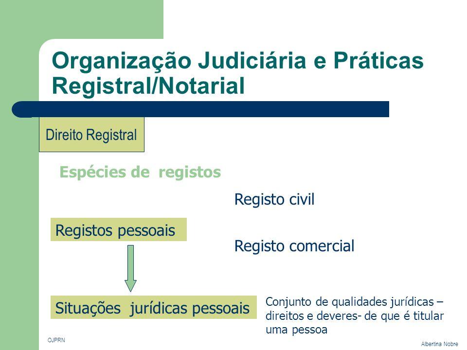 Organização Judiciária e Práticas Registral/Notarial OJPRN Albertina Nobre Direito Registral Espécies de registos Registos pessoais Registo civil Regi