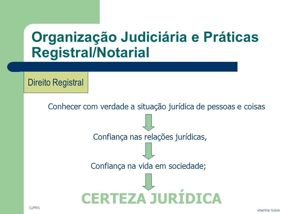 Organização Judiciária e Práticas Registral/Notarial OJPRN Albertina Nobre Direito Registral Conhecer com verdade a situação jurídica de pessoas e coi
