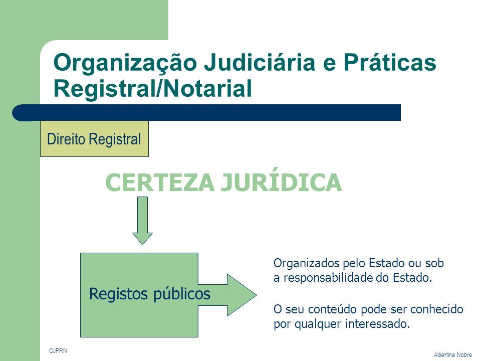 Organização Judiciária e Práticas Registral/Notarial OJPRN Albertina Nobre Direito Registral CERTEZA JURÍDICA Registos públicos Organizados pelo Estad