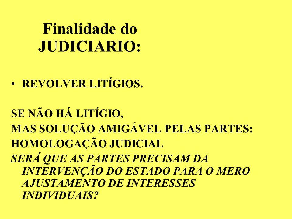 Finalidade do JUDICIARIO: REVOLVER LITÍGIOS.