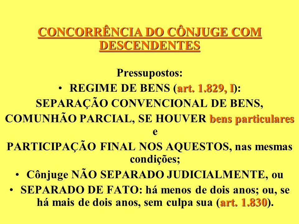 CÔNJUGE - MEAÇÃO (conforme o regime de bens) - - HERANÇA : a) TOTALIDADE – NA FALTA DE DESCENDENTES OU ASCENDENTES b) PARTE DA HERANÇA, EM CONCURSO COM DESCENDENTES OU COM ASCENDENTES c) HABITAÇÃO