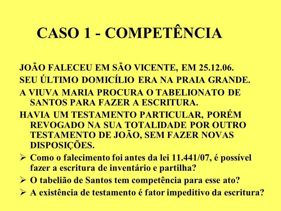 PRAZO PARA O INVENTÁRIO: Art.983.