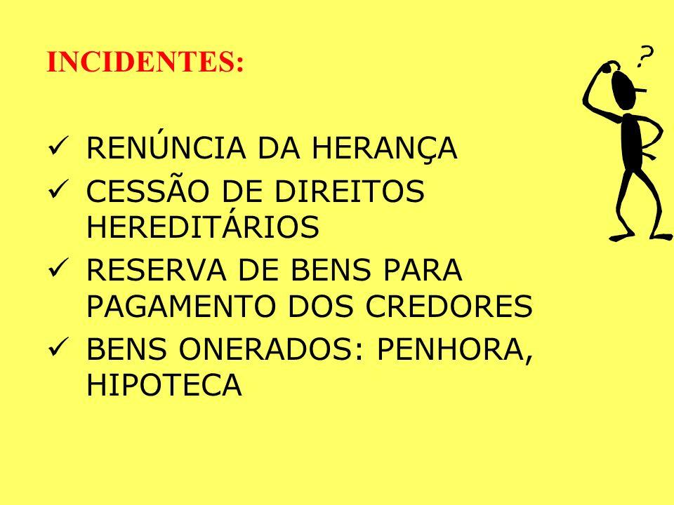 E OUTRAS MAIS: DESCRIÇÃO DOS BENS – DOCUMENTOS, NEGATIVAS FISCAIS CÁLCULO E RECOLHIMENTO DOS IMPOSTOS: ITC (ou ITCMD): transmissão por morte ITBI: par