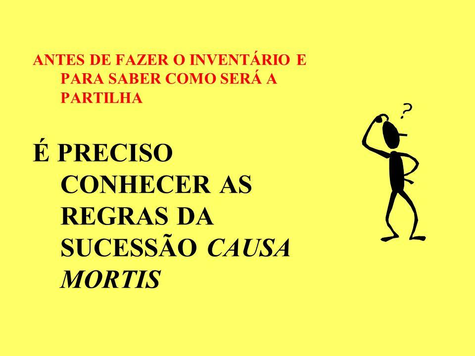 INVENTÁRIO E PARTILHA JUDICIAL CC - art. 2.015 – partilha amigável por escrito particular, termo nos autos ou escritura pública – homologação pelo jui