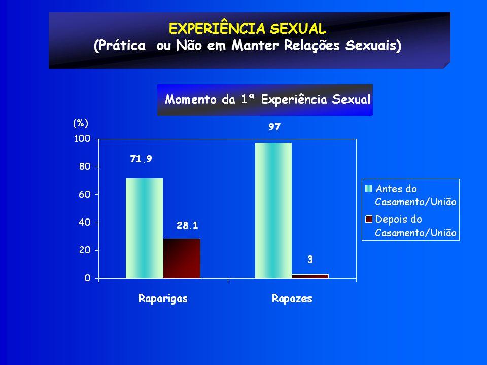 EXPERIÊNCIA SEXUAL (Prática ou Não em Manter Relações Sexuais)