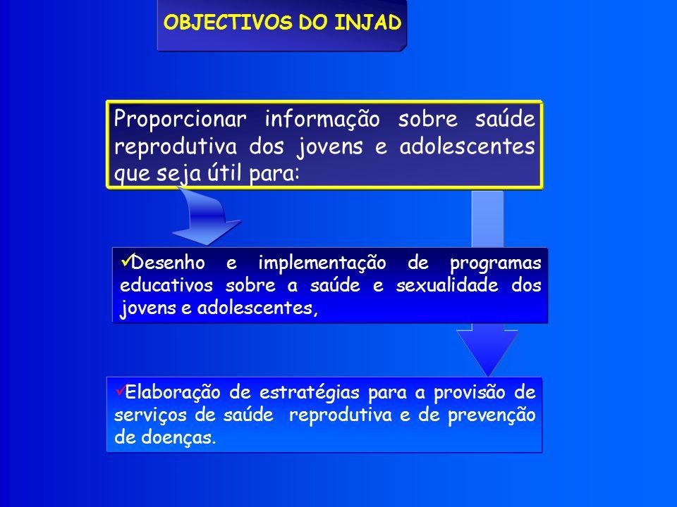 Proporcionar informação sobre saúde reprodutiva dos jovens e adolescentes que seja útil para: OBJECTIVOS DO INJAD Elaboração de estratégias para a provisão de serviços de saúde reprodutiva e de prevenção de doenças.