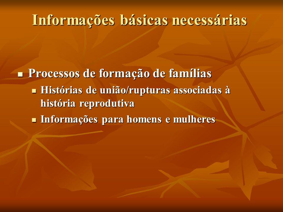 Informações básicas necessárias Processos de formação de famílias Processos de formação de famílias Histórias de união/rupturas associadas à história
