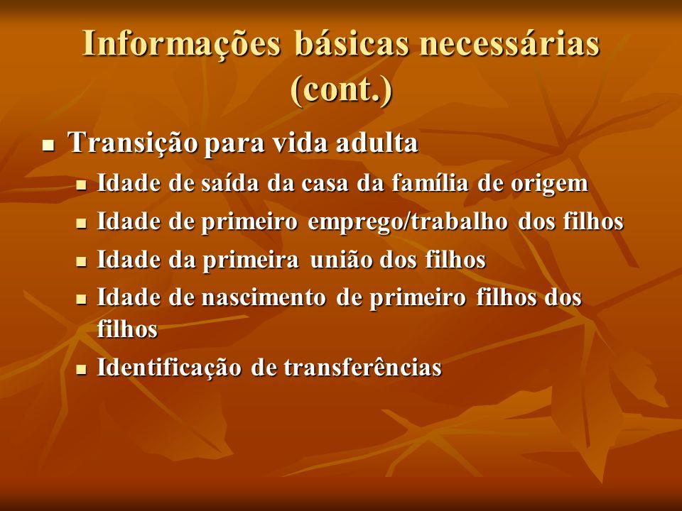 Informações básicas necessárias (cont.) Transição para vida adulta Transição para vida adulta Idade de saída da casa da família de origem Idade de saí