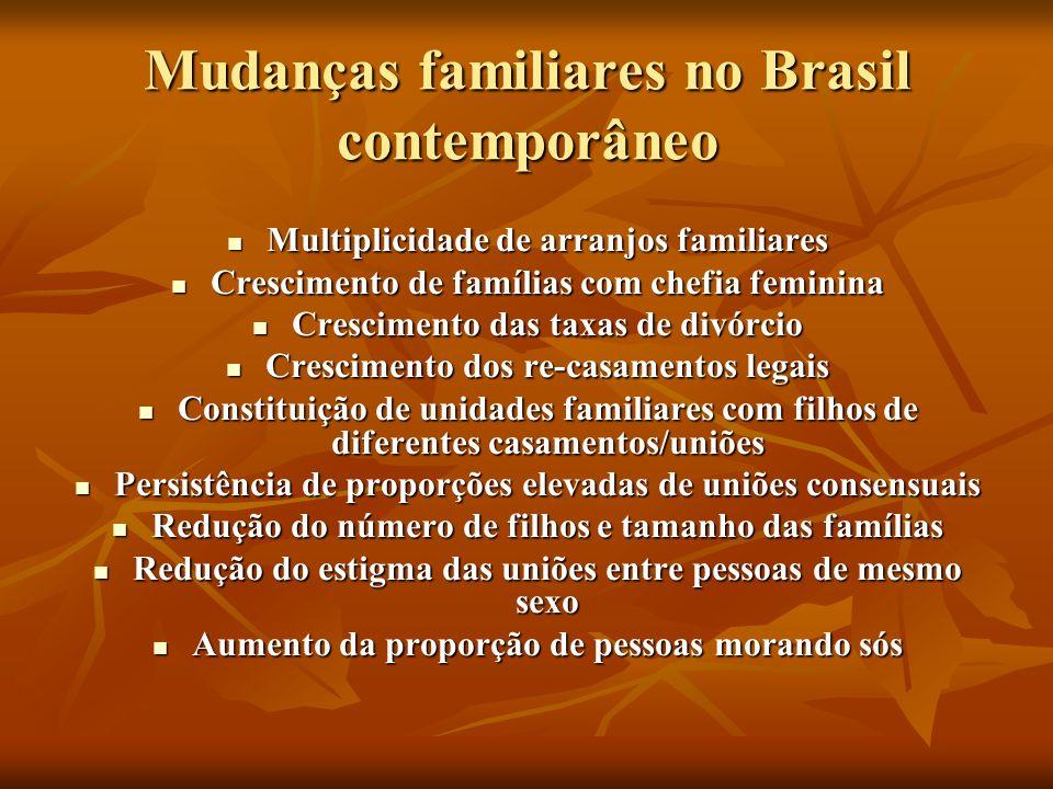 Mudanças familiares no Brasil contemporâneo Multiplicidade de arranjos familiares Multiplicidade de arranjos familiares Crescimento de famílias com ch