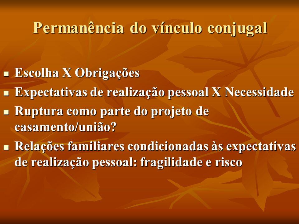 Permanência do vínculo conjugal Escolha X Obrigações Escolha X Obrigações Expectativas de realização pessoal X Necessidade Expectativas de realização