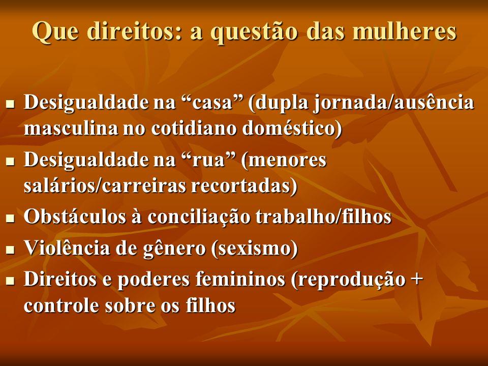 Que direitos: a questão das mulheres Desigualdade na casa (dupla jornada/ausência masculina no cotidiano doméstico) Desigualdade na casa (dupla jornad