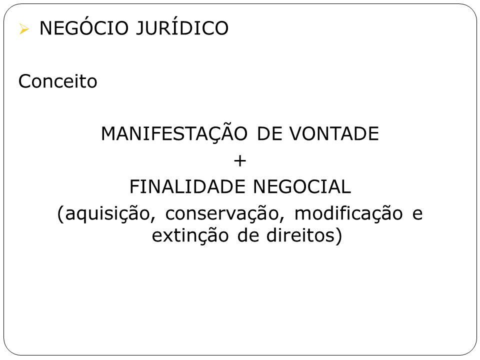 NEGÓCIO JURÍDICO Conceito MANIFESTAÇÃO DE VONTADE + FINALIDADE NEGOCIAL (aquisição, conservação, modificação e extinção de direitos)