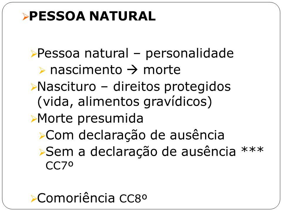 PESSOA NATURAL Pessoa natural – personalidade nascimento morte Nascituro – direitos protegidos (vida, alimentos gravídicos) Morte presumida Com declar