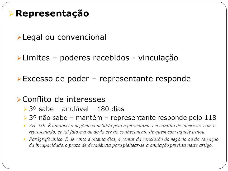 Representação Legal ou convencional Limites – poderes recebidos - vinculação Excesso de poder – representante responde Conflito de interesses 3º sabe