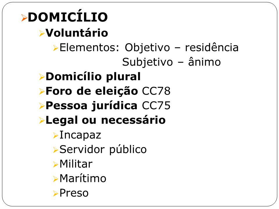 DOMICÍLIO Voluntário Elementos: Objetivo – residência Subjetivo – ânimo Domicílio plural Foro de eleição CC78 Pessoa jurídica CC75 Legal ou necessário