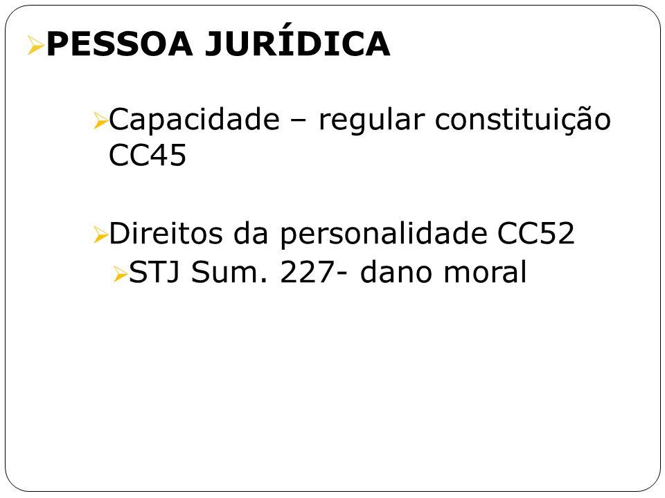 PESSOA JURÍDICA Capacidade – regular constituição CC45 Direitos da personalidade CC52 STJ Sum. 227- dano moral