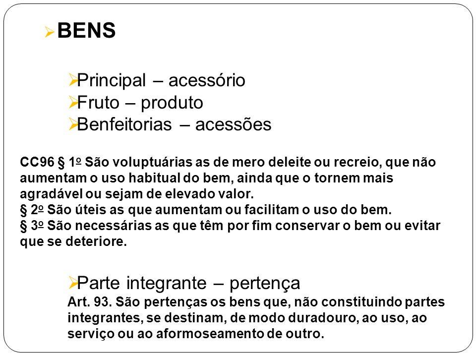 BENS Principal – acessório Fruto – produto Benfeitorias – acessões CC96 § 1 o São voluptuárias as de mero deleite ou recreio, que não aumentam o uso h