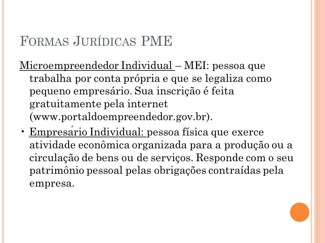 F ORMAS J URÍDICAS PME Microempreendedor Individual – MEI: pessoa que trabalha por conta própria e que se legaliza como pequeno empresário. Sua inscri