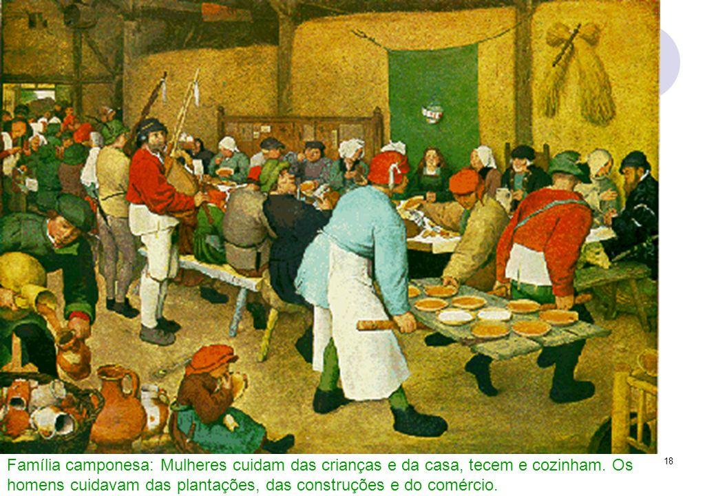 18 Família camponesa: Mulheres cuidam das crianças e da casa, tecem e cozinham. Os homens cuidavam das plantações, das construções e do comércio.