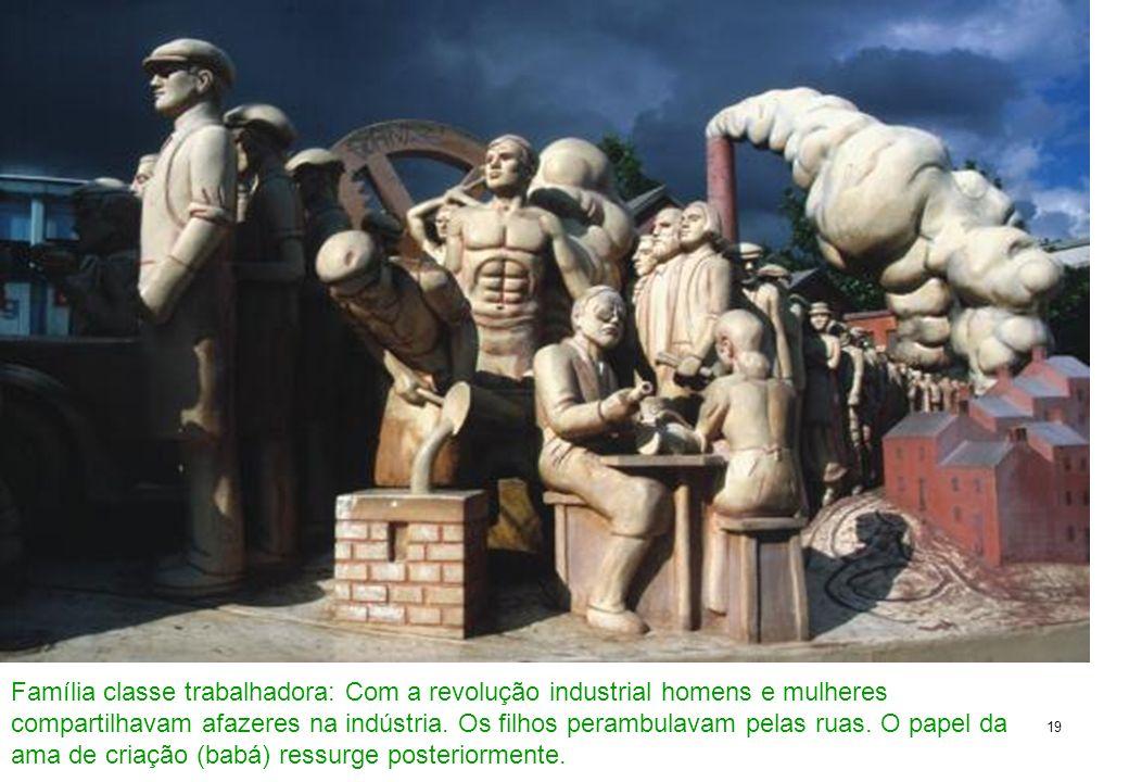 19 Família classe trabalhadora: Com a revolução industrial homens e mulheres compartilhavam afazeres na indústria. Os filhos perambulavam pelas ruas.