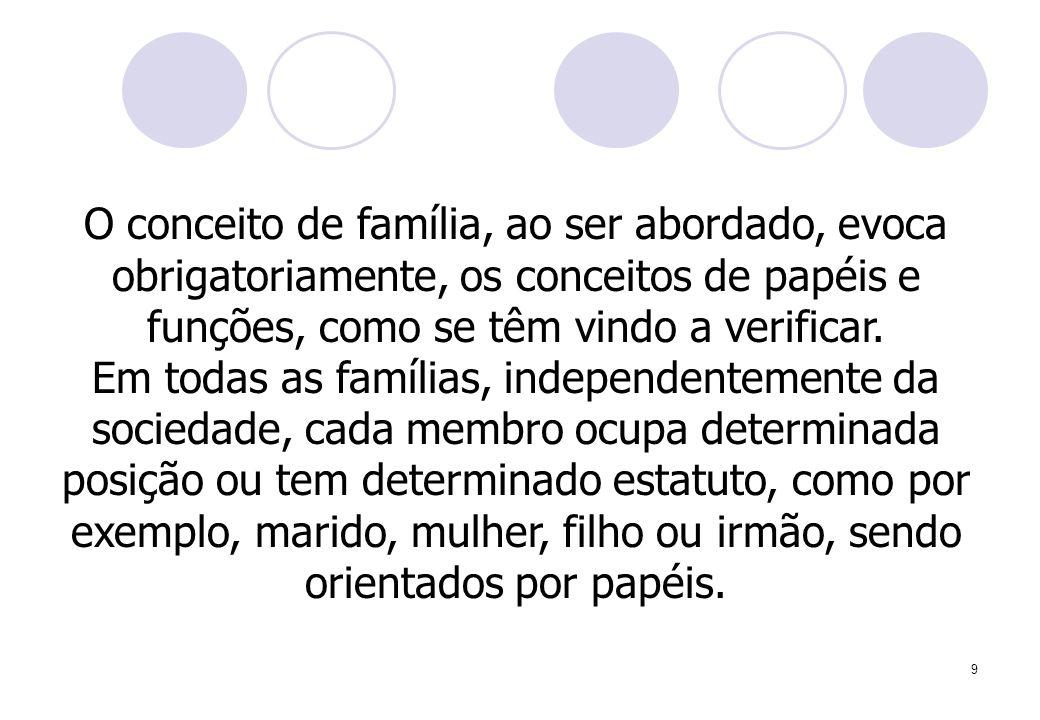 9 O conceito de família, ao ser abordado, evoca obrigatoriamente, os conceitos de papéis e funções, como se têm vindo a verificar. Em todas as família