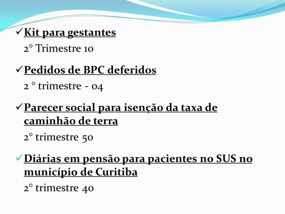 Kit para gestantes 2° Trimestre 10 Pedidos de BPC deferidos 2 ° trimestre - 04 Parecer social para isenção da taxa de caminhão de terra 2° trimestre 5