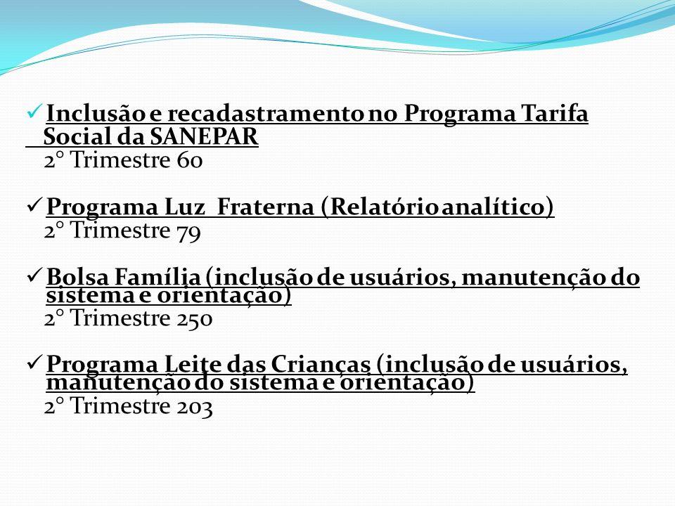 Inclusão e recadastramento no Programa Tarifa Social da SANEPAR 2° Trimestre 60 Programa Luz Fraterna (Relatório analítico) 2° Trimestre 79 Bolsa Famí