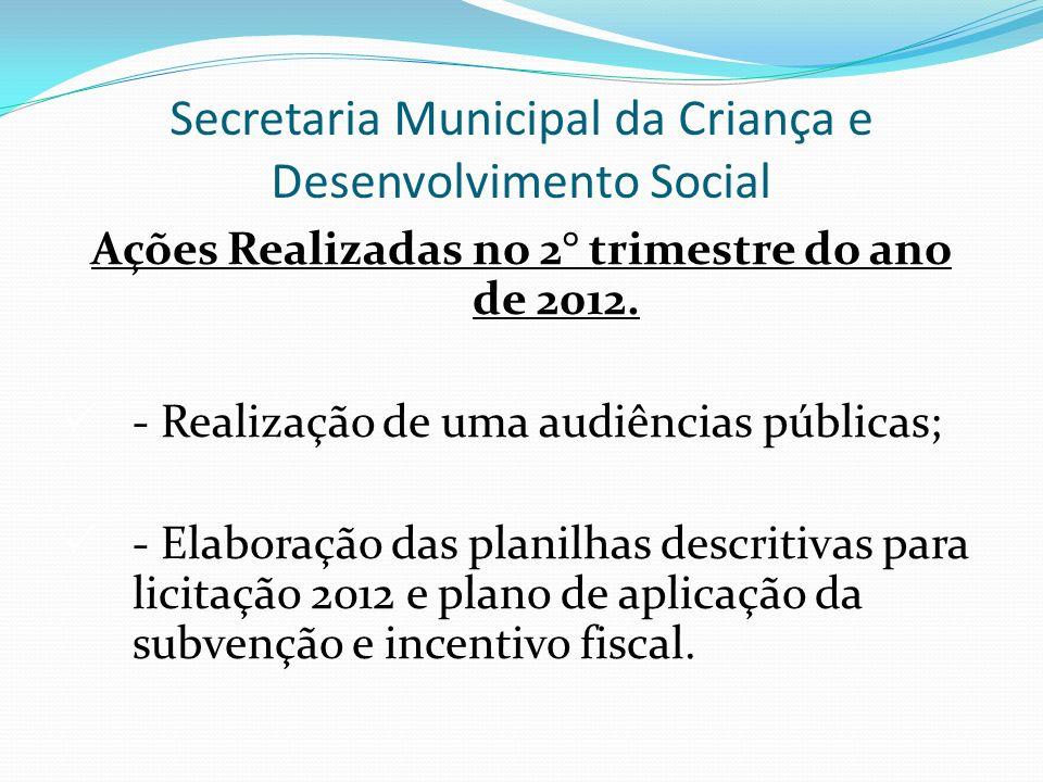 Secretaria Municipal da Criança e Desenvolvimento Social Ações Realizadas no 2° trimestre do ano de 2012. - Realização de uma audiências públicas; - E