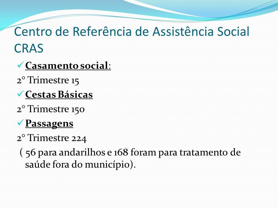 Centro de Referência de Assistência Social CRAS Casamento social: 2° Trimestre 15 Cestas Básicas 2° Trimestre 150 Passagens 2° Trimestre 224 ( 56 para
