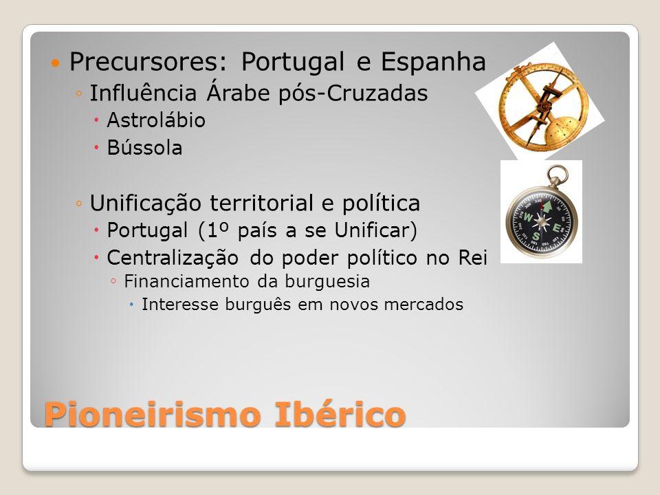Pioneirismo Ibérico Precursores: Portugal e Espanha Influência Árabe pós-Cruzadas Astrolábio Bússola Unificação territorial e política Portugal (1º pa