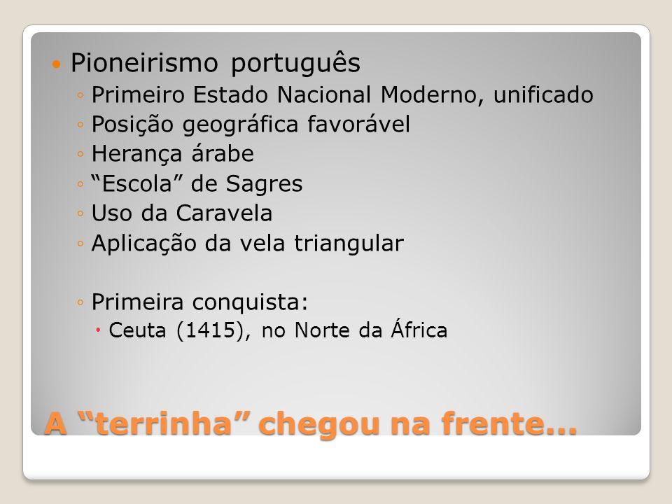 A terrinha chegou na frente... Pioneirismo português Primeiro Estado Nacional Moderno, unificado Posição geográfica favorável Herança árabe Escola de