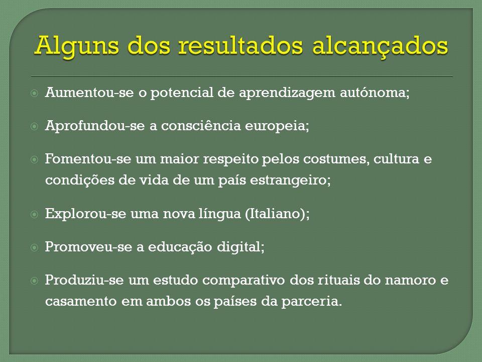 II Curso de Língua Portuguesa Projeto CUORE: O Namoro e o Casamento em Português e em Italiano
