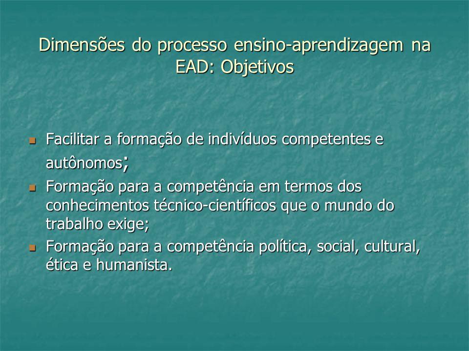 Dimensões do processo ensino-aprendizagem na EAD: Objetivos Facilitar a formação de indivíduos competentes e autônomos ; Facilitar a formação de indiv