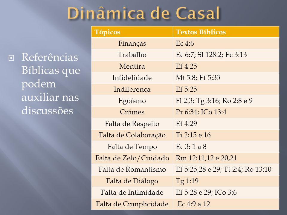 Referências Bíblicas que podem auxiliar nas discussões TópicosTextos Bíblicos FinançasEc 4:6 TrabalhoEc 6:7; Sl 128:2; Ec 3:13 MentiraEf 4:25 Infideli