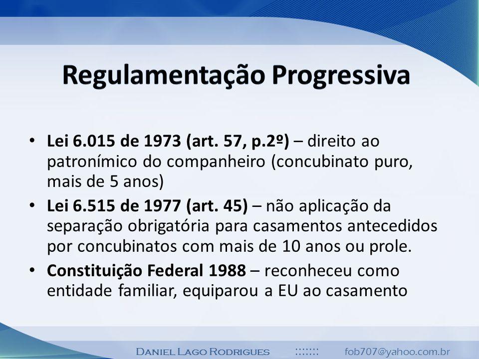 Lei 6.015 de 1973 (art. 57, p.2º) – direito ao patronímico do companheiro (concubinato puro, mais de 5 anos) Lei 6.515 de 1977 (art. 45) – não aplicaç