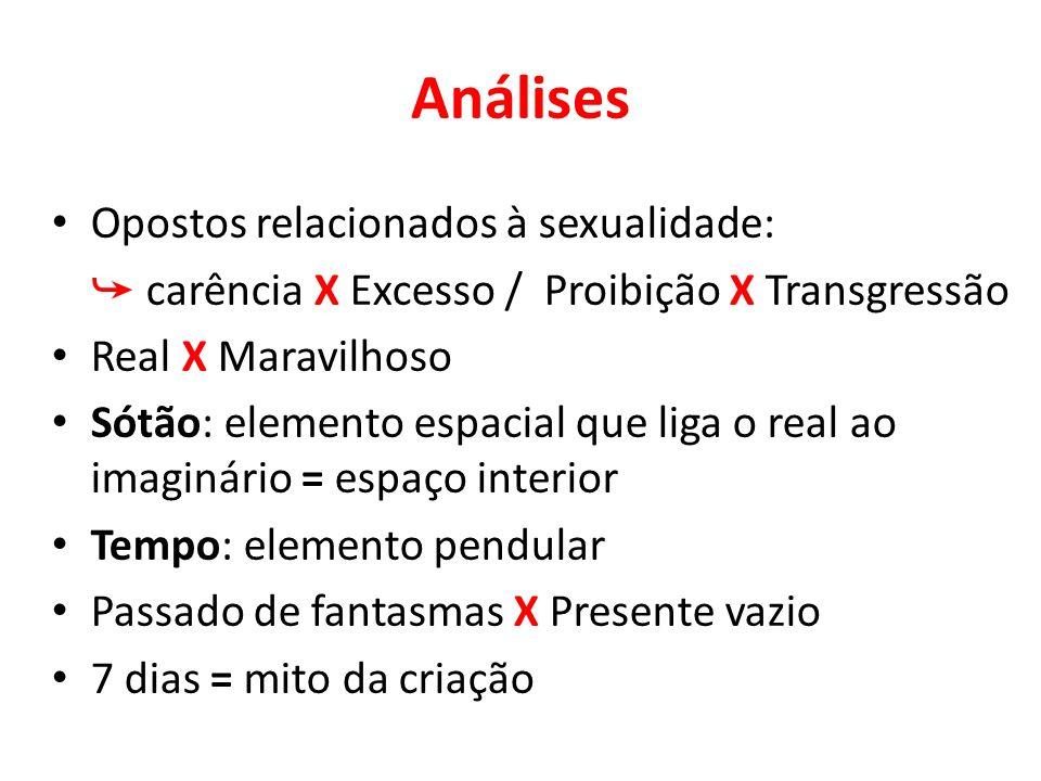 Análises Opostos relacionados à sexualidade: carência X Excesso / Proibição X Transgressão Real X Maravilhoso Sótão: elemento espacial que liga o real
