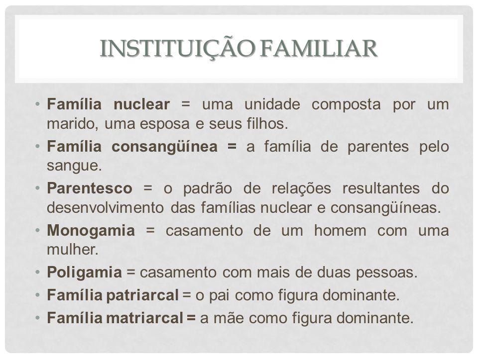 INSTITUIÇÃO FAMILIAR Família nuclear = uma unidade composta por um marido, uma esposa e seus filhos. Família consangüínea = a família de parentes pelo