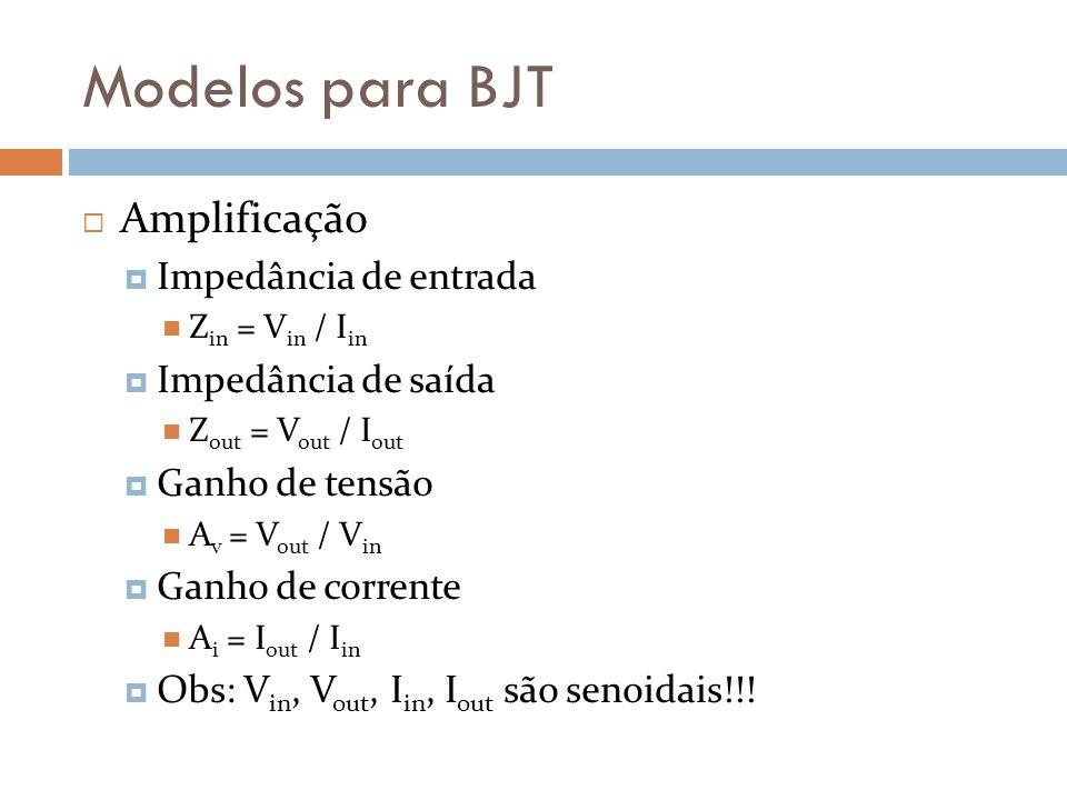 Modelos para BJT Amplificação Impedância de entrada Z in = V in / I in Impedância de saída Z out = V out / I out Ganho de tensão A v = V out / V in Ga