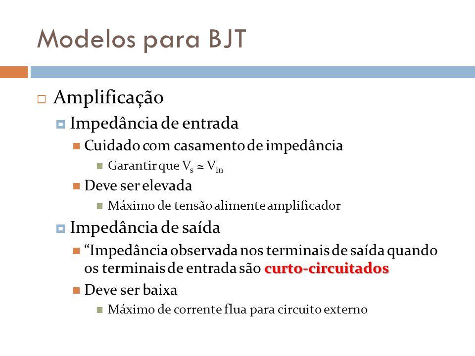 Modelos para BJT Amplificação Impedância de entrada Cuidado com casamento de impedância Garantir que V s V in Deve ser elevada Máximo de tensão alimen