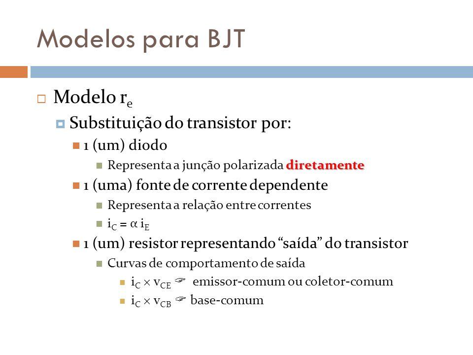 Modelos para BJT Modelo r e Substituição do transistor por: 1 (um) diodo diretamente Representa a junção polarizada diretamente 1 (uma) fonte de corre