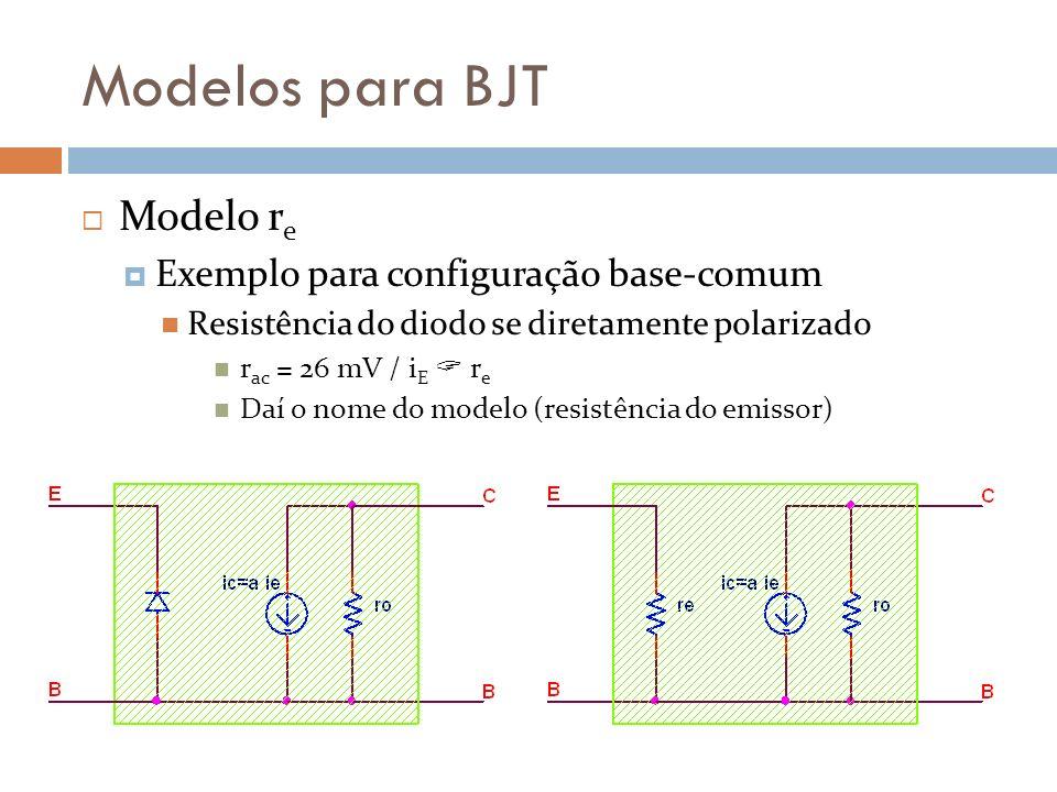 Modelos para BJT Modelo r e Exemplo para configuração base-comum Resistência do diodo se diretamente polarizado r ac = 26 mV / i E r e Daí o nome do m