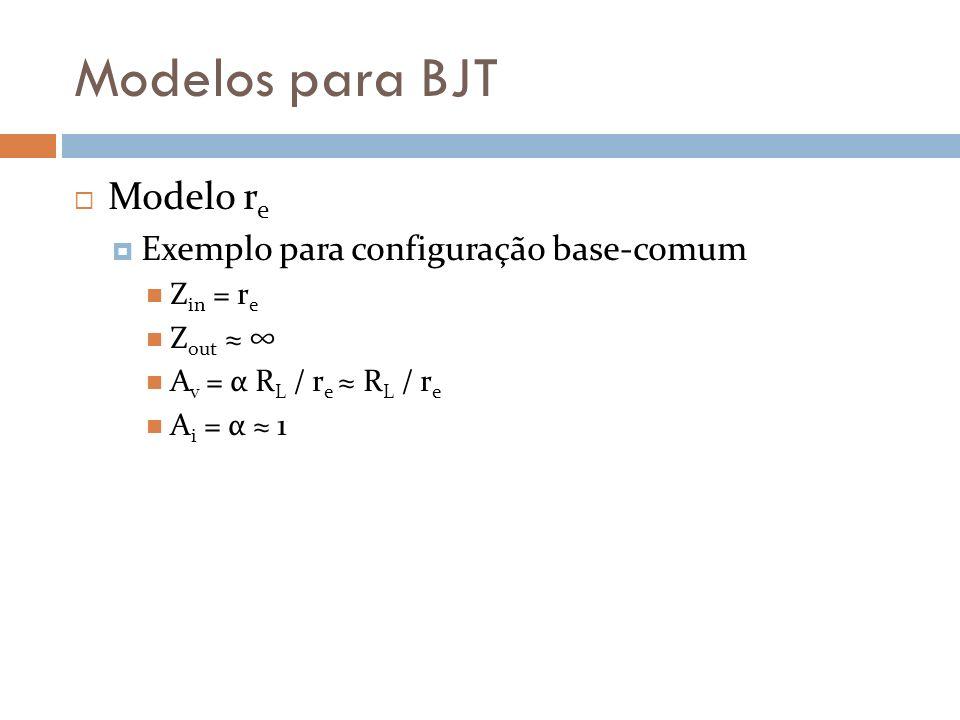 Modelos para BJT Modelo r e Exemplo para configuração base-comum Z in = r e Z out A v = α R L / r e R L / r e A i = α 1