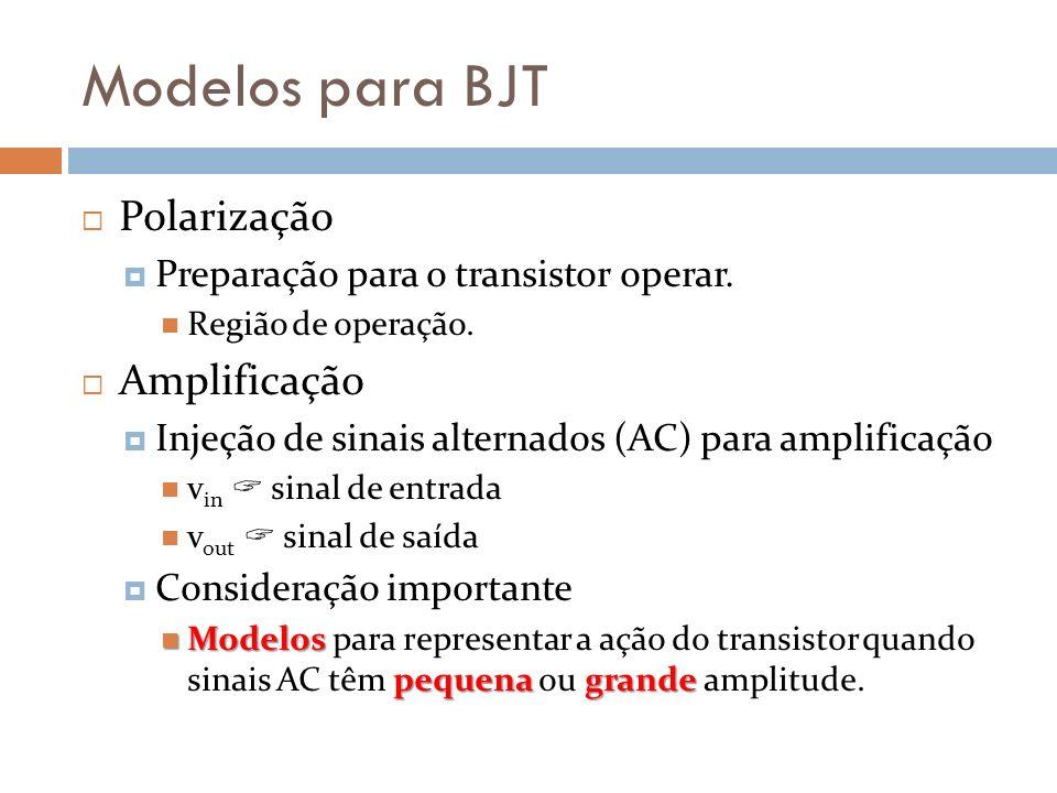 Modelos para BJT Polarização Preparação para o transistor operar. Região de operação. Amplificação Injeção de sinais alternados (AC) para amplificação