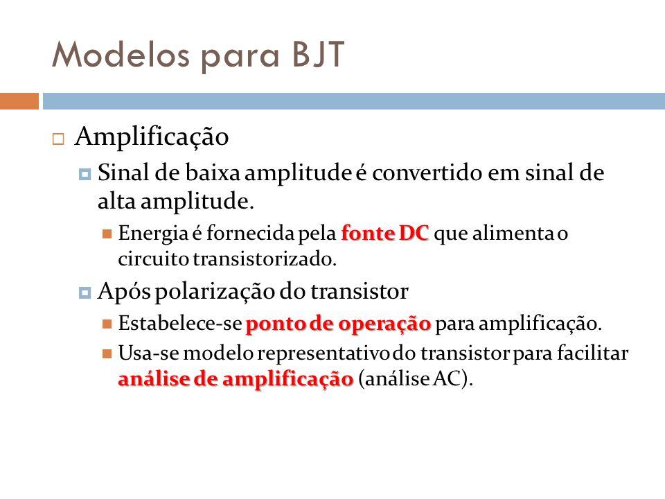 Modelos para BJT Amplificação Sinal de baixa amplitude é convertido em sinal de alta amplitude. fonte DC Energia é fornecida pela fonte DC que aliment